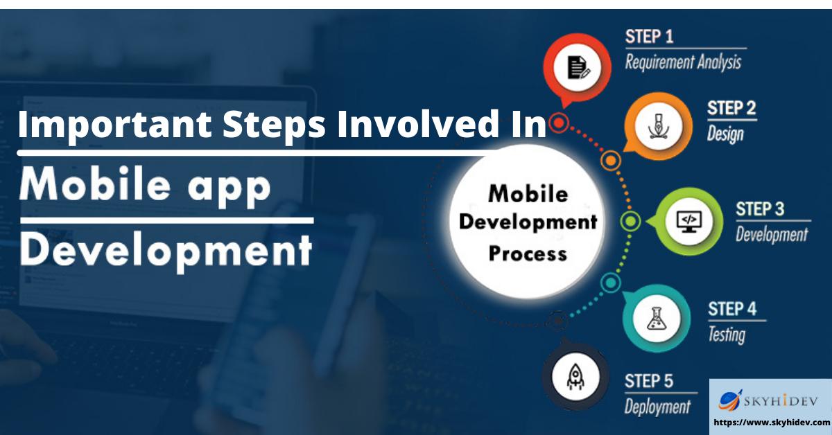 Mobile App Development steps